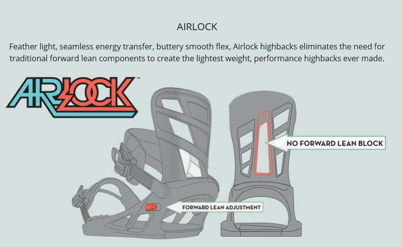 K2 AIRLOCK TECNOLOGY