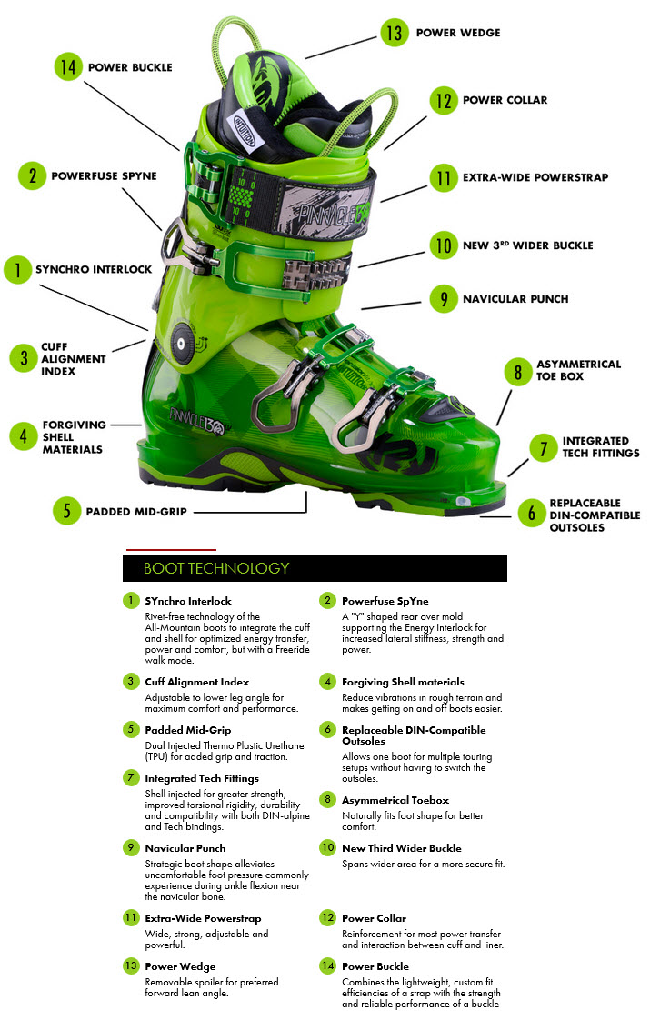 K2 FREERIDE BOOT TECNOLOGY