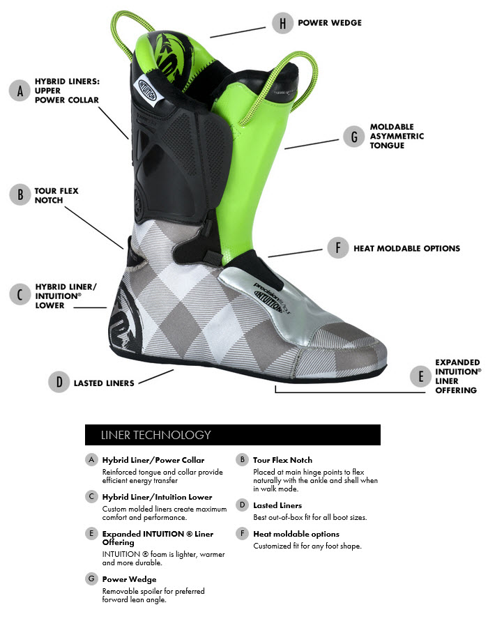 K2 LINER FREERIDE TECNOLOGY