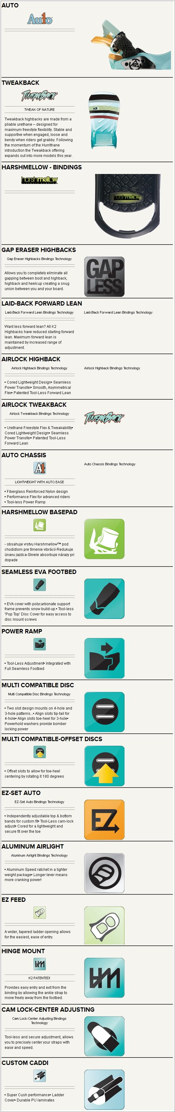 K2 NATIONAL 2012 TECNOLOGY