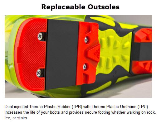 K2 REPLACEABLE OUTSOLES