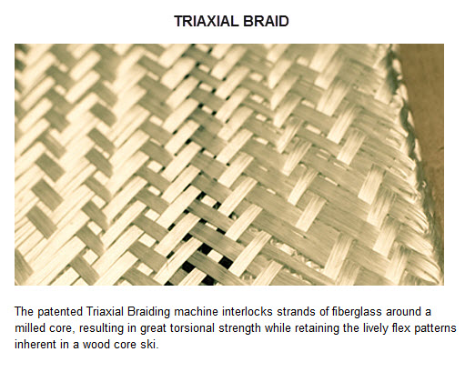 K2 TRIAXIAL BRAID TECNOLOGY