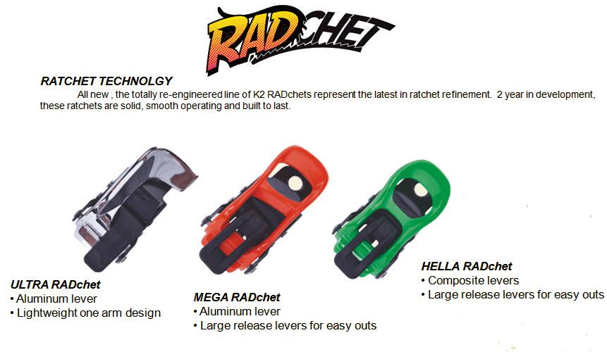 K2 RADCHET TECNOLOGY