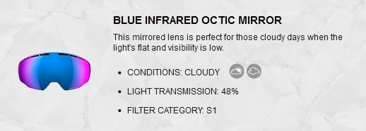 K2 BLUE INFRARED OCTIC MIRROR LENS