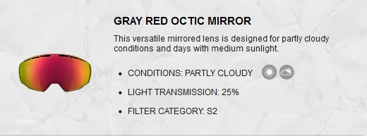 K2 GREY RED OCTIC MIRROR LENS