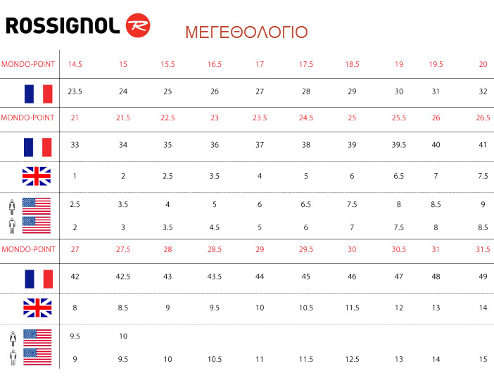 ROSSIGNOL SKIBOOTS SIZE CHART