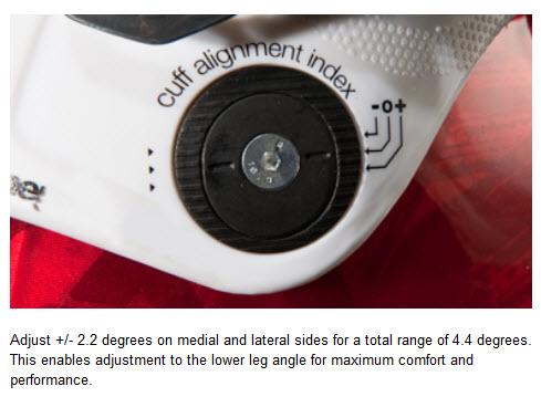 K2 Dual Cuff Alignment