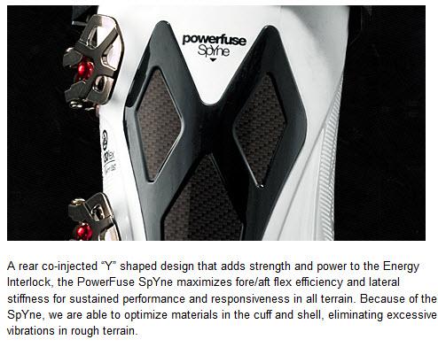 K2 PowerFuse SpYne