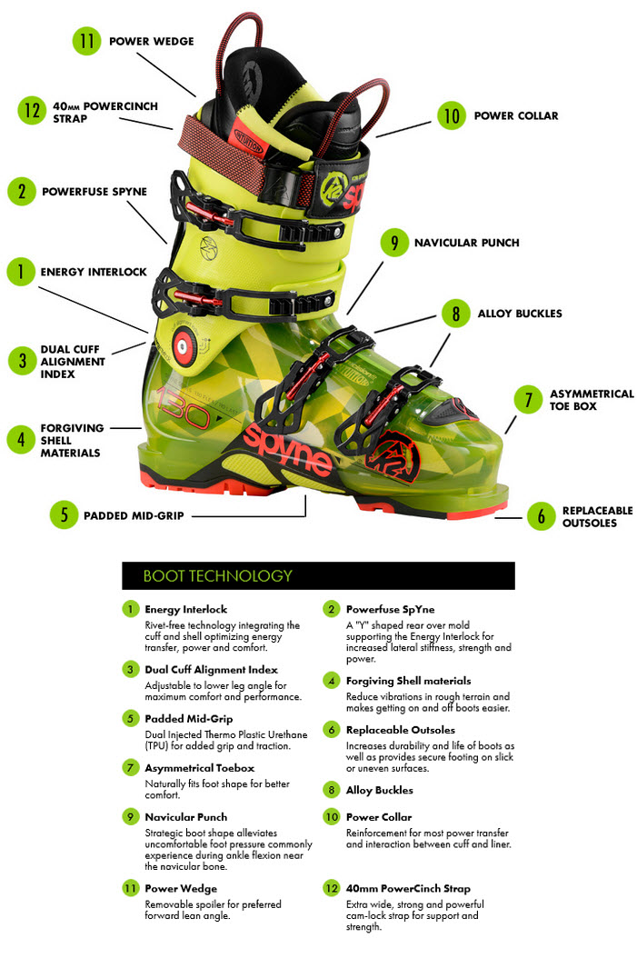 K2 BOOT TECNOLOGY