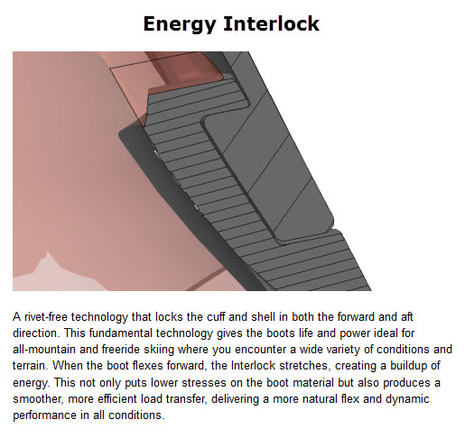 K2 ENERGY INTERLOCK