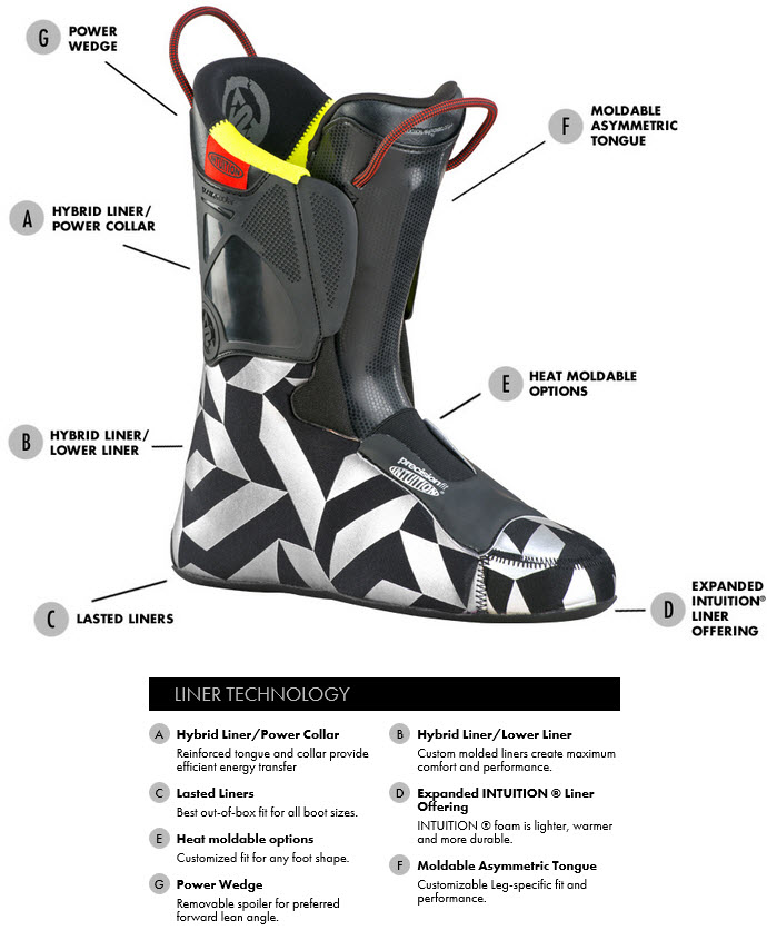 K2 LINERS ALLMOUNTAIN TECNOLOGY