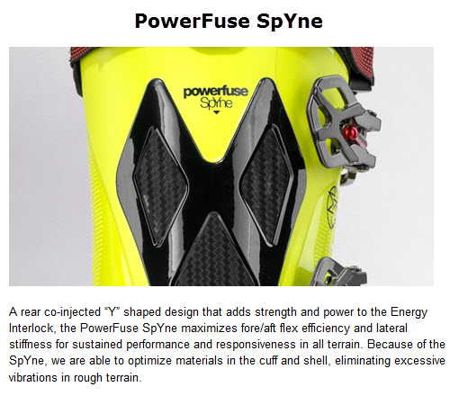 K2 POWERFUSE SPYNE