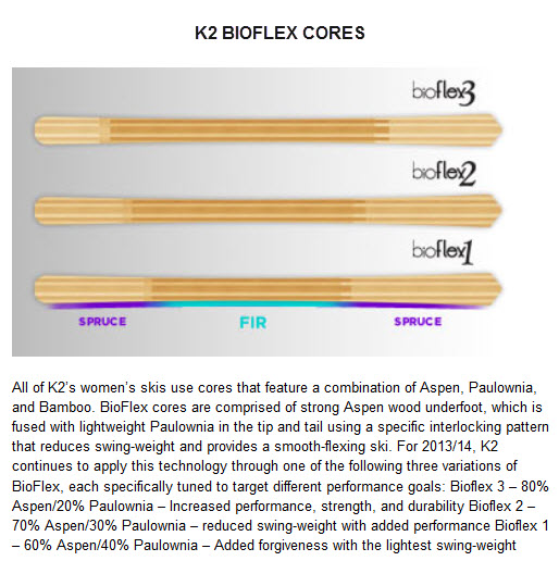K2 BIOFLEX CORES