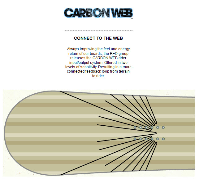K2 CARBON WEB TECNOLOGY