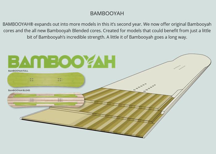 K2 BAMBOOYAH TECNOLOGY