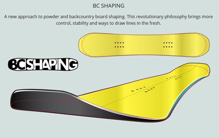 K2 BC SHAPING