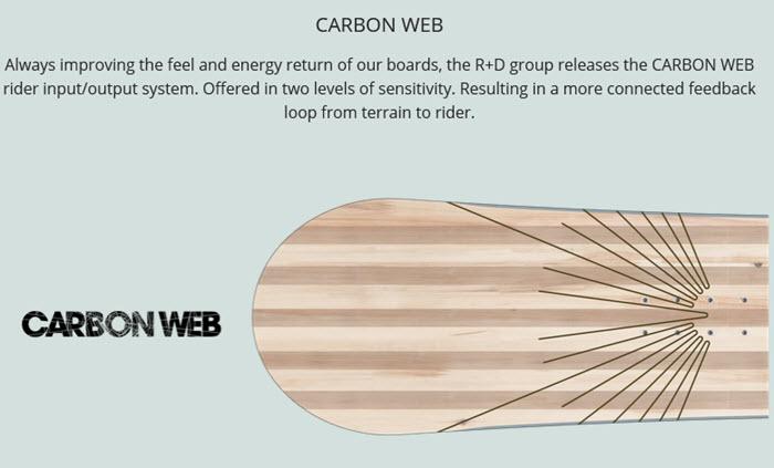 K2 CARBON WEB
