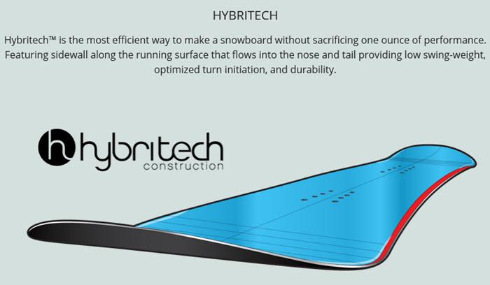 K2 HYBRITECH TECNOLOGY