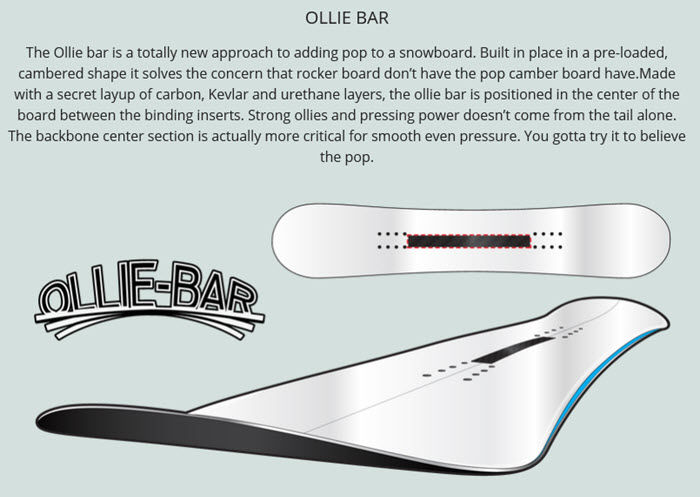 K2 OLLIE BAR TECNOLOGY